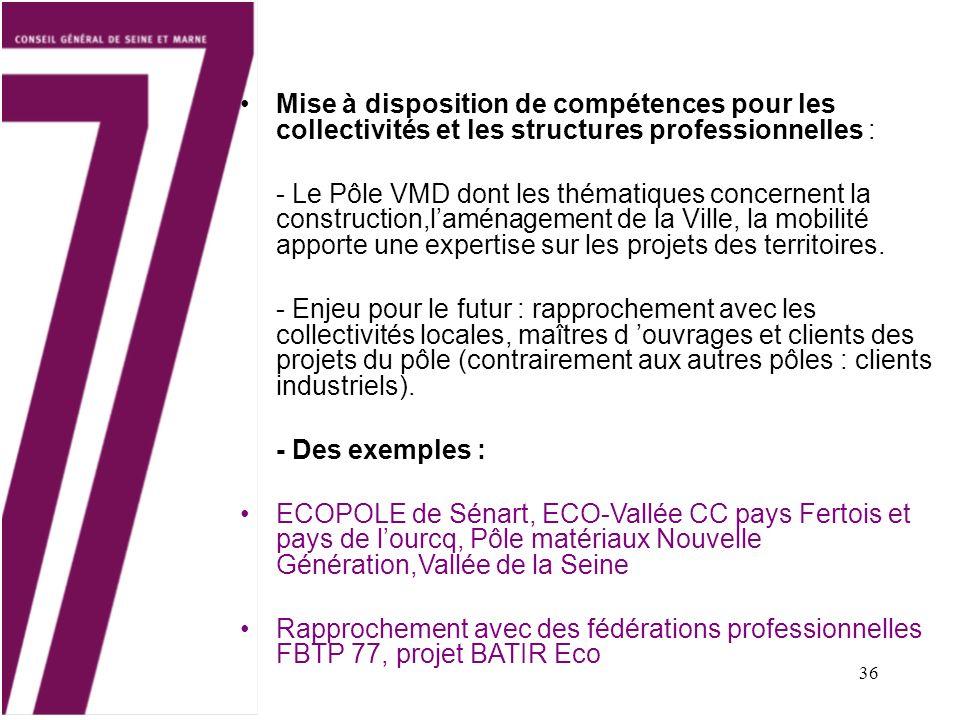 Mise à disposition de compétences pour les collectivités et les structures professionnelles :