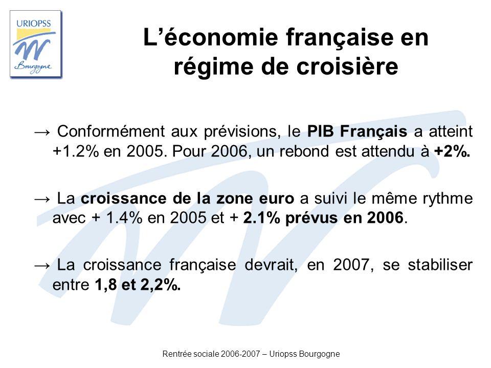 L'économie française en régime de croisière