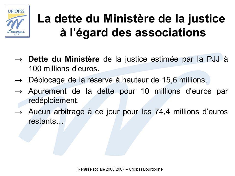 La dette du Ministère de la justice à l'égard des associations