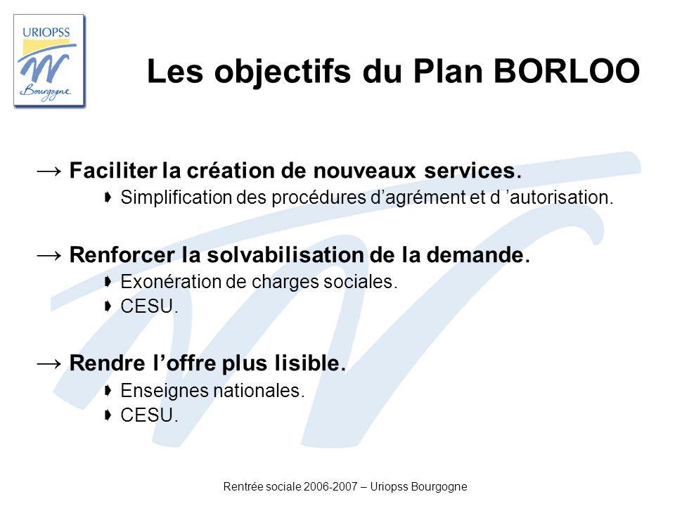 Les objectifs du Plan BORLOO