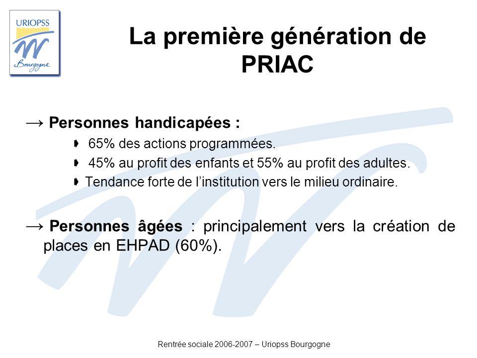 La première génération de PRIAC