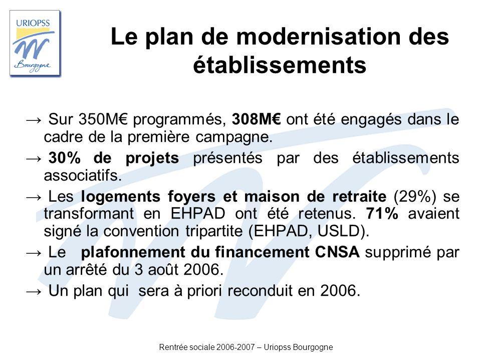 Le plan de modernisation des établissements