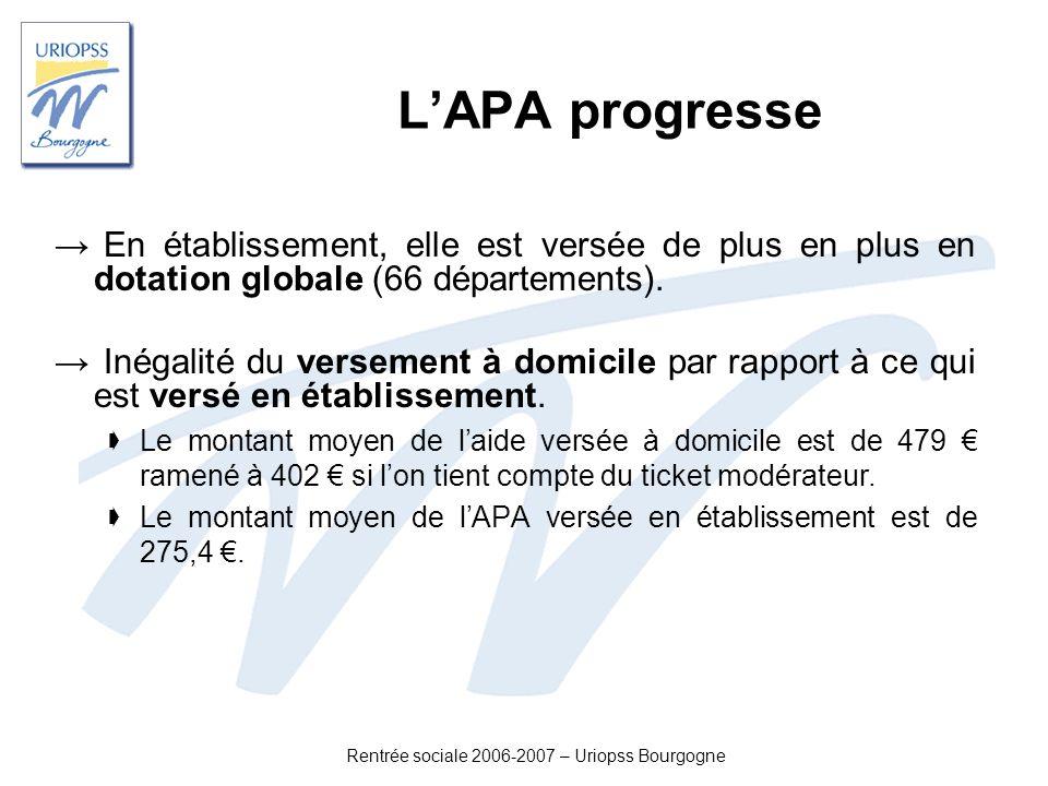 Rentrée sociale 2006-2007 – Uriopss Bourgogne