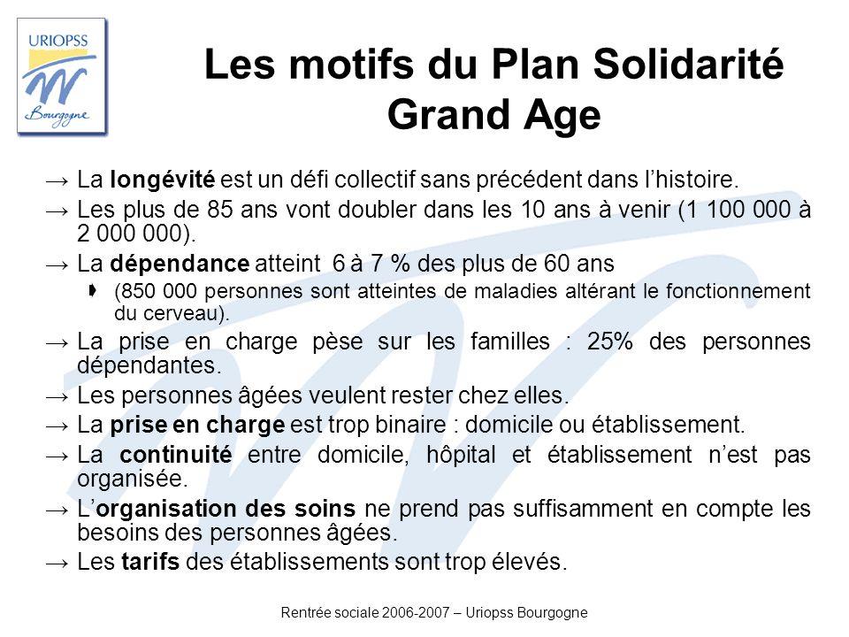 Les motifs du Plan Solidarité Grand Age