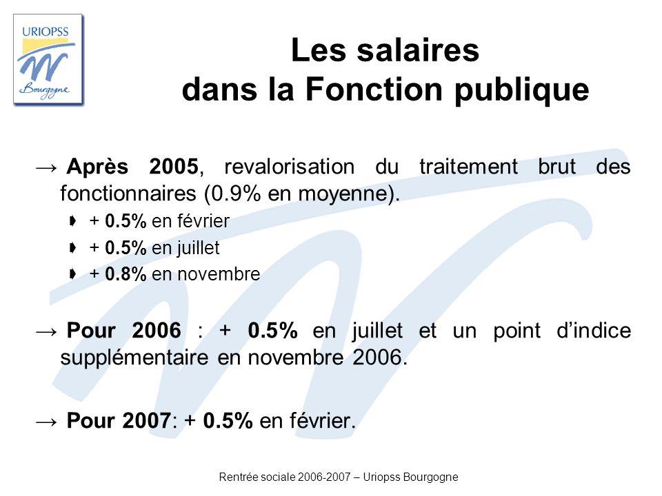 Les salaires dans la Fonction publique