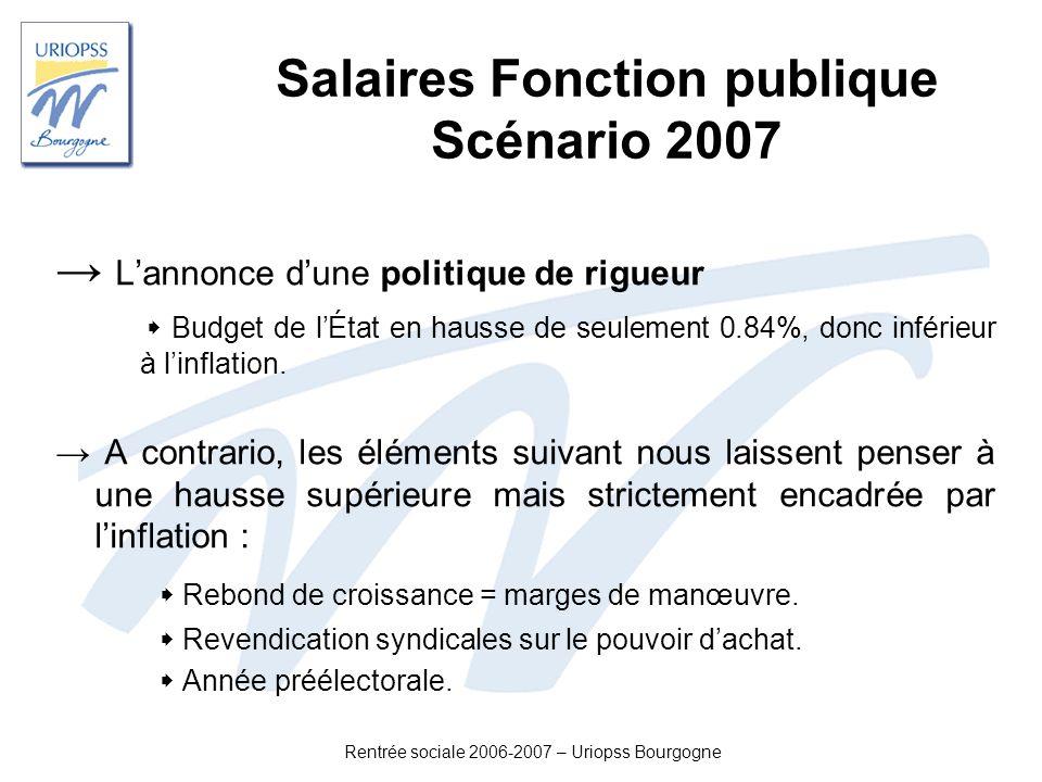 Salaires Fonction publique Scénario 2007