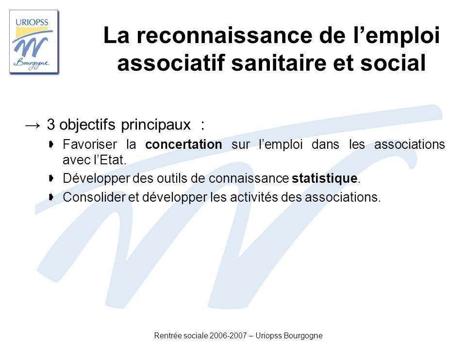 La reconnaissance de l'emploi associatif sanitaire et social