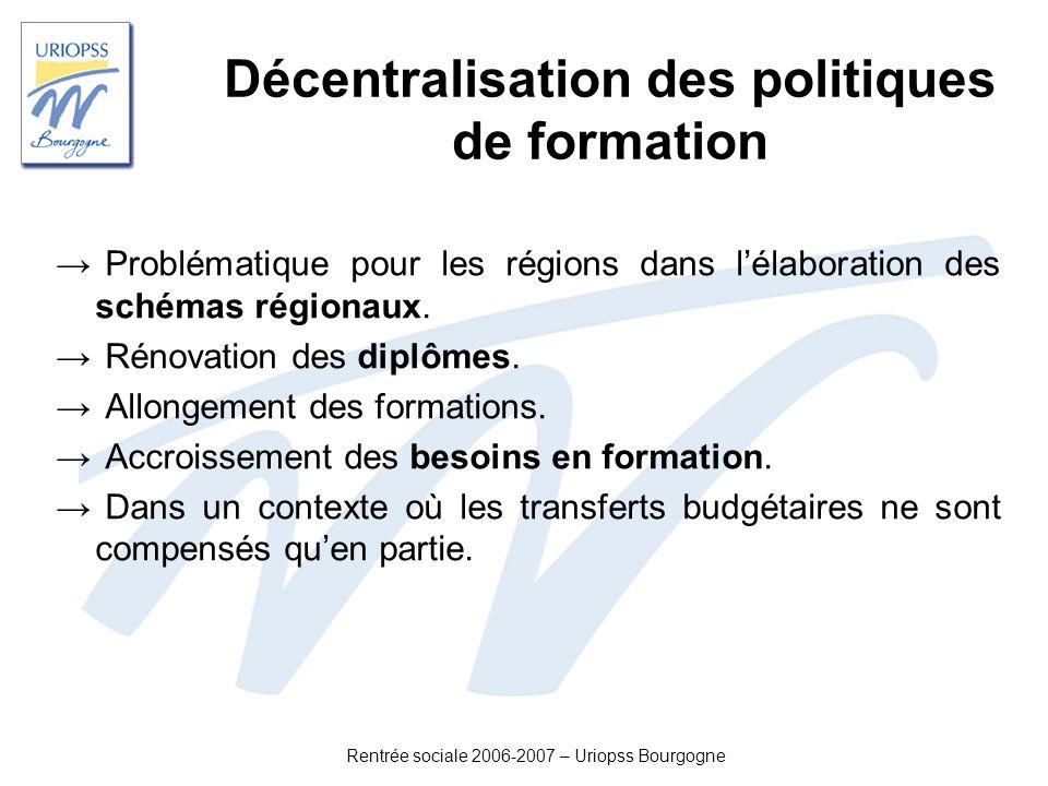 Décentralisation des politiques de formation