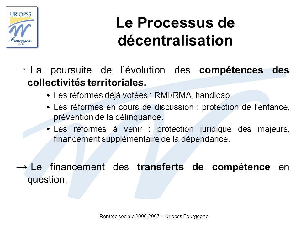 Le Processus de décentralisation