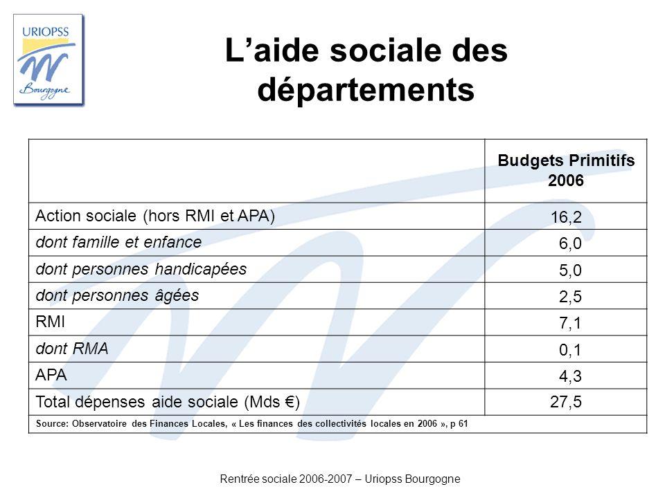 L'aide sociale des départements