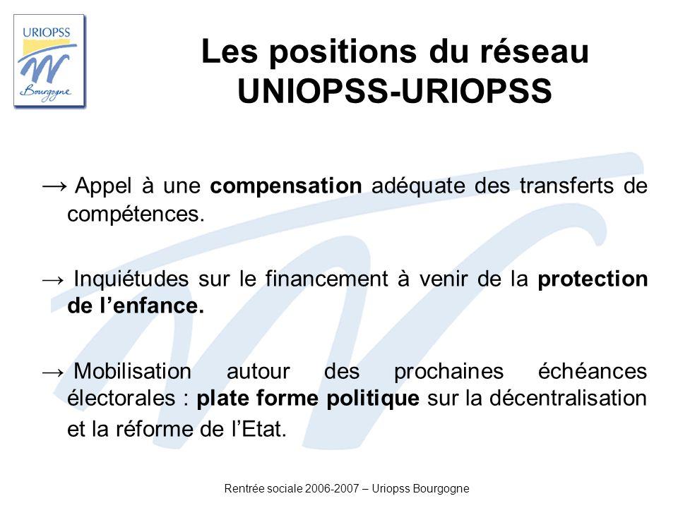 Les positions du réseau UNIOPSS-URIOPSS