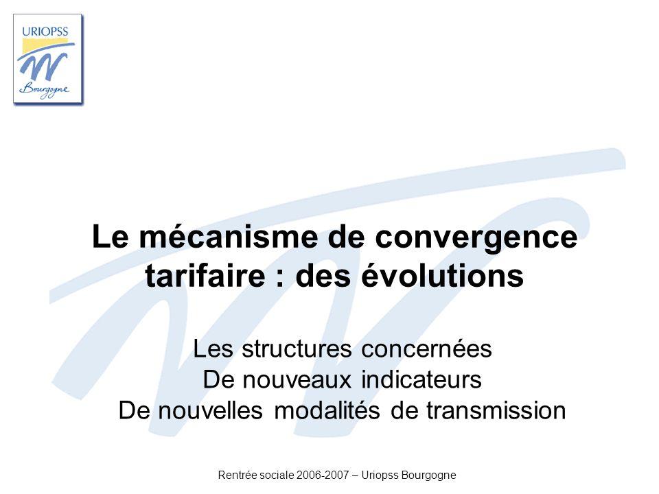 Le mécanisme de convergence tarifaire : des évolutions