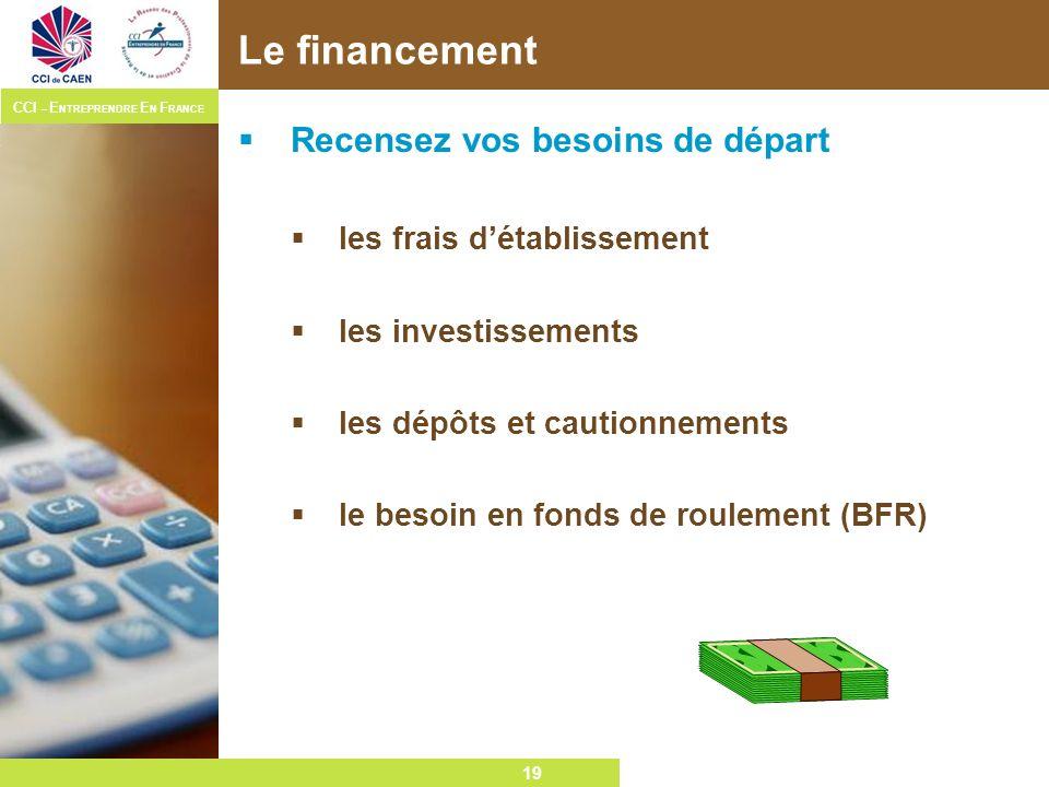 Le financement Recensez vos besoins de départ