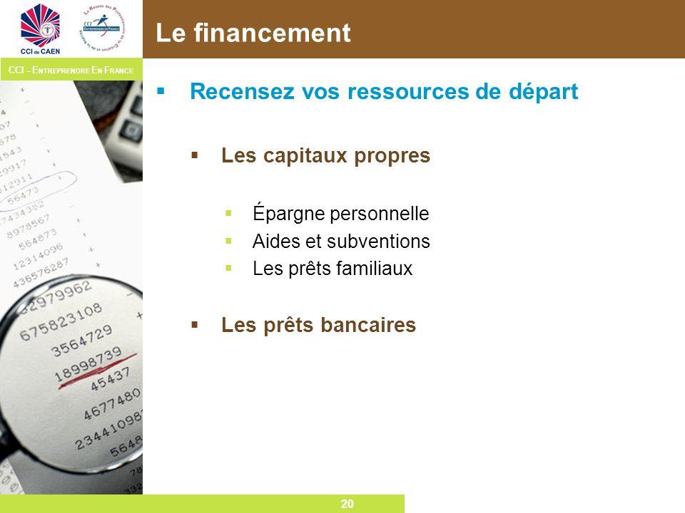 Le financement Recensez vos ressources de départ Les capitaux propres