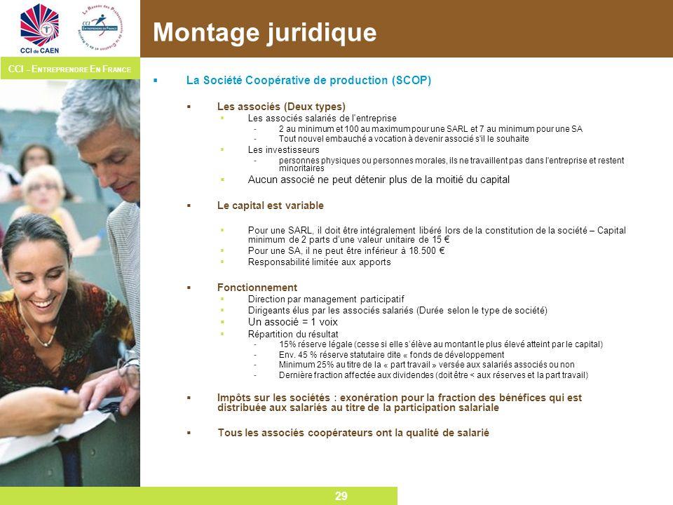Montage juridique La Société Coopérative de production (SCOP)