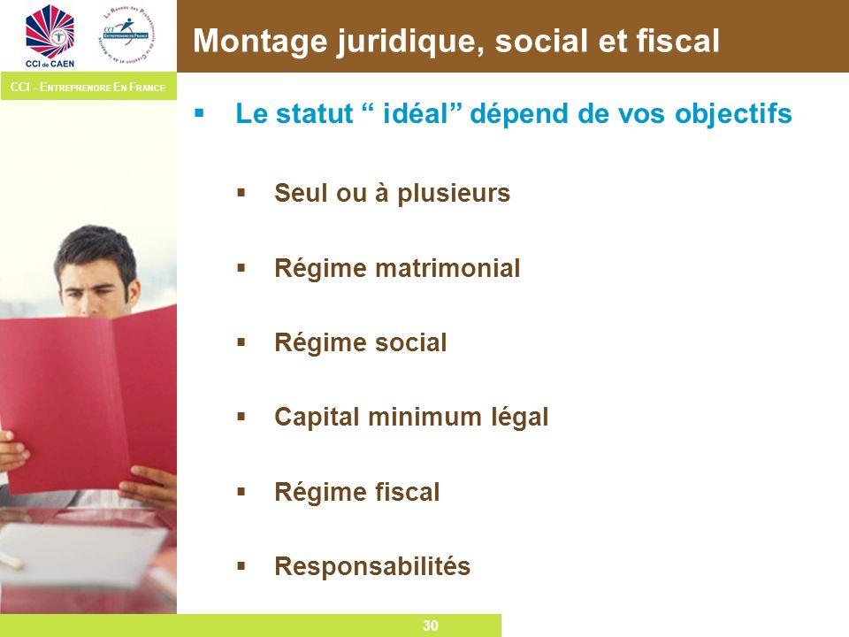 Montage juridique, social et fiscal