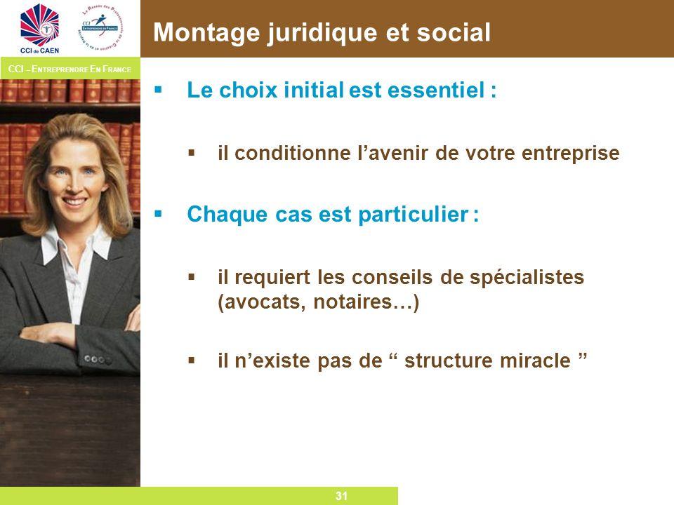 Montage juridique et social