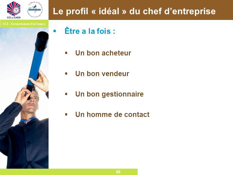 Le profil « idéal » du chef d'entreprise