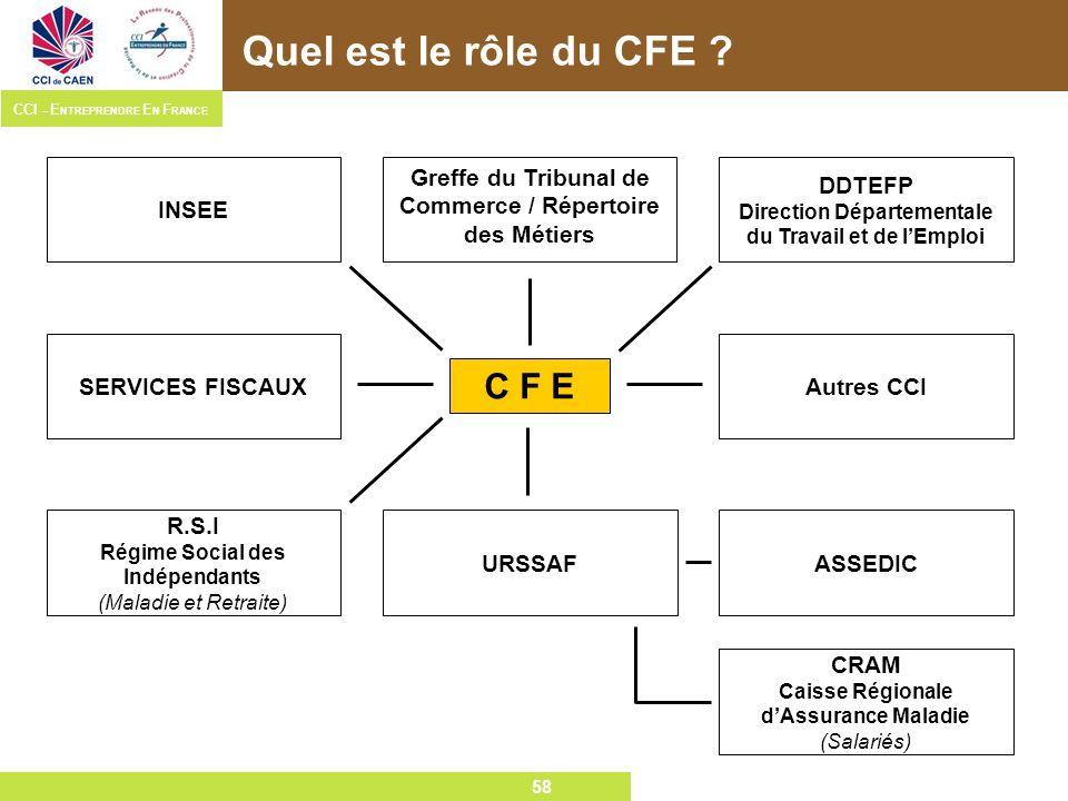 Quel est le rôle du CFE C F E