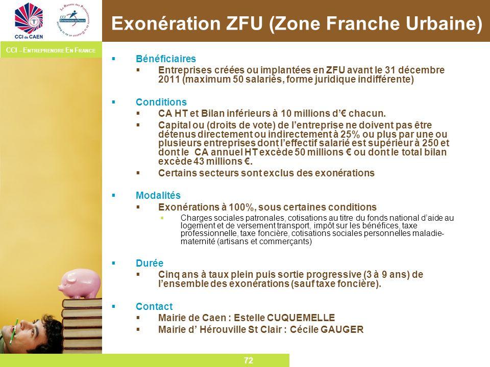 Exonération ZFU (Zone Franche Urbaine)