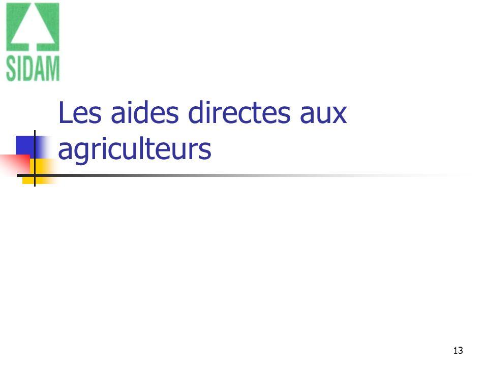 Les aides directes aux agriculteurs