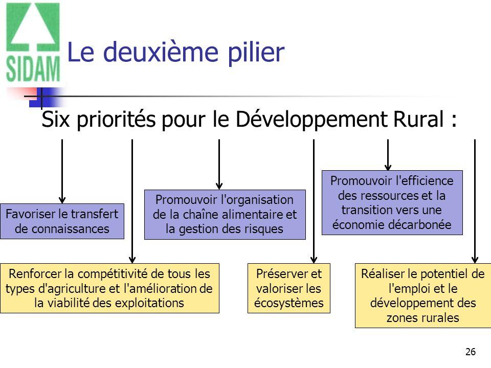 Le deuxième pilier Six priorités pour le Développement Rural :
