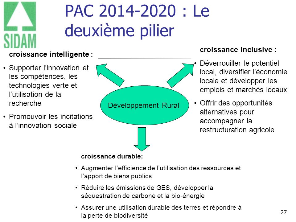 PAC 2014-2020 : Le deuxième pilier