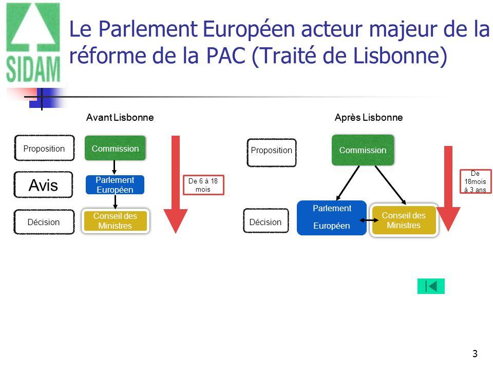Le Parlement Européen acteur majeur de la réforme de la PAC (Traité de Lisbonne)
