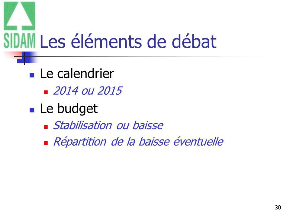 Les éléments de débat Le calendrier Le budget 2014 ou 2015