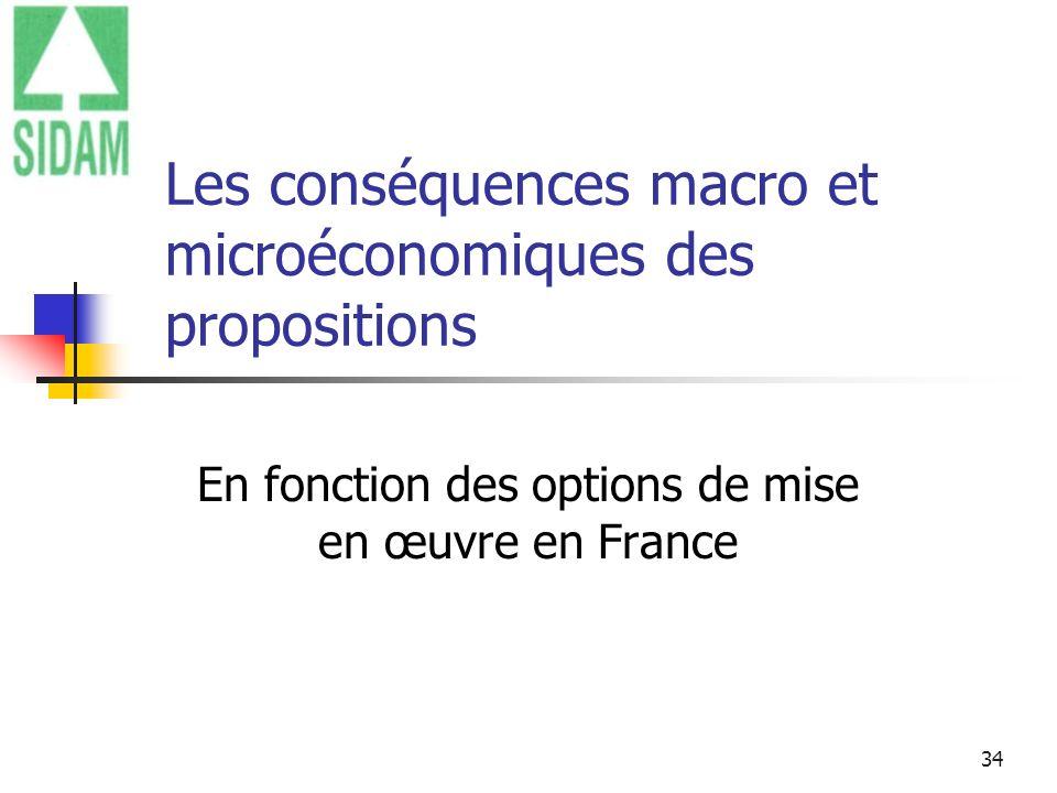 Les conséquences macro et microéconomiques des propositions