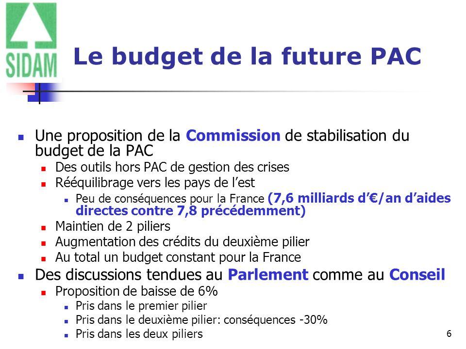 Le budget de la future PAC