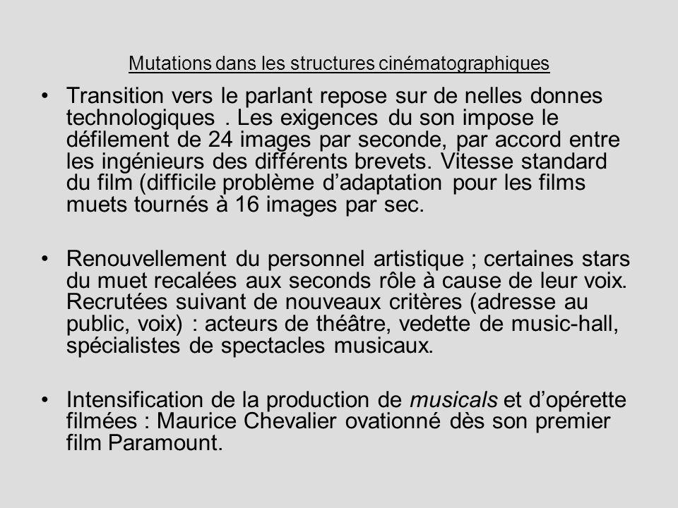 Mutations dans les structures cinématographiques