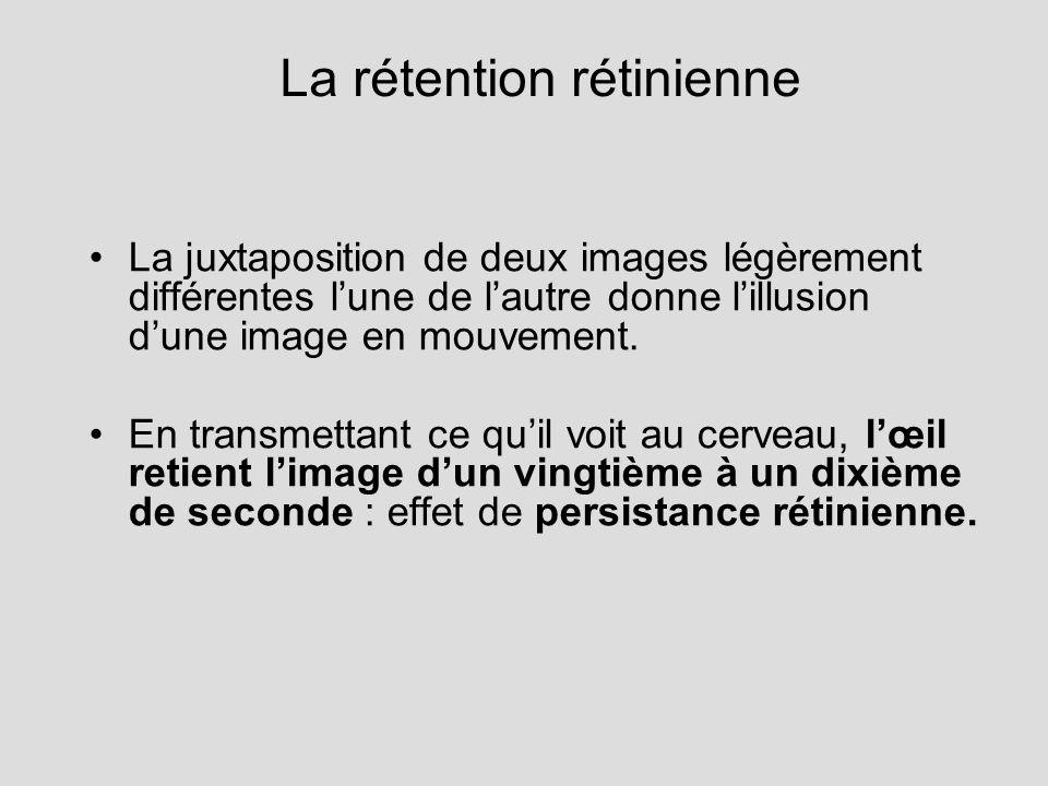 La rétention rétinienne