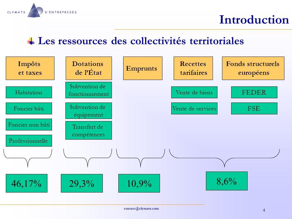 Introduction Les ressources des collectivités territoriales 8,6%