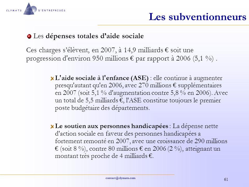Les subventionneurs Les dépenses totales d'aide sociale