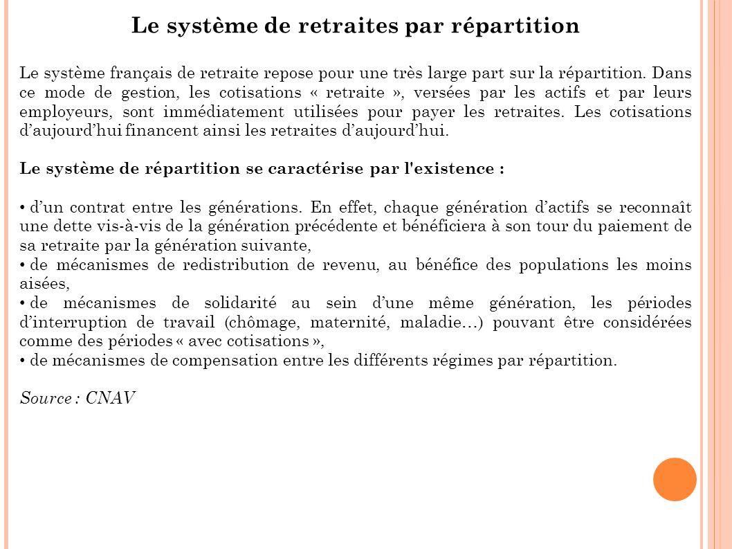Le système de retraites par répartition