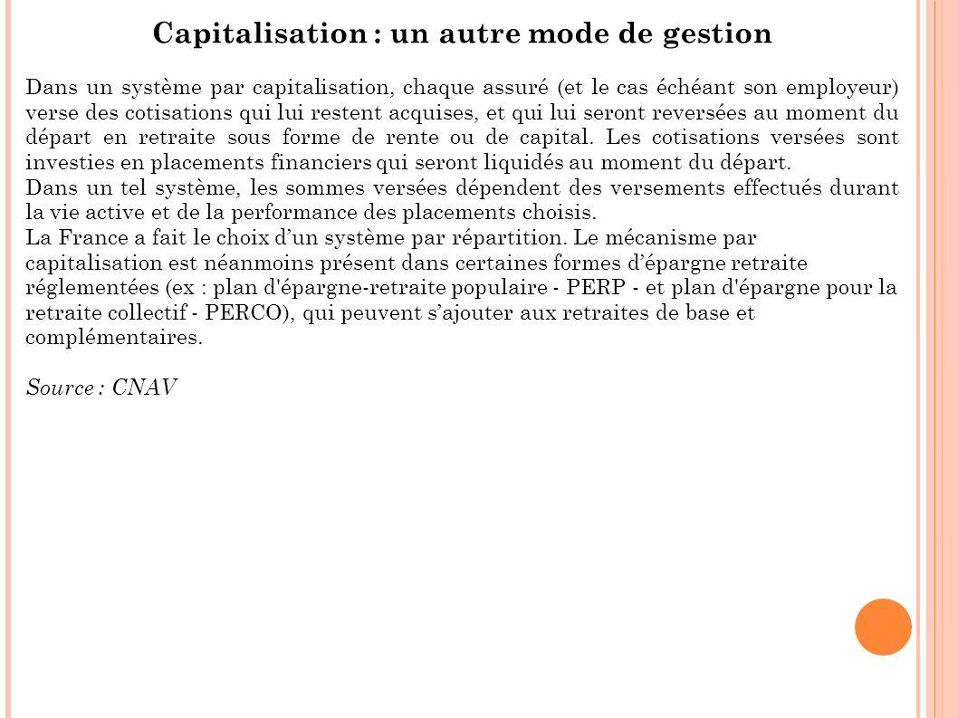 Capitalisation : un autre mode de gestion