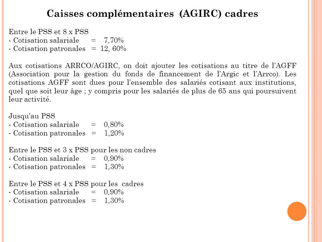 Caisses complémentaires (AGIRC) cadres