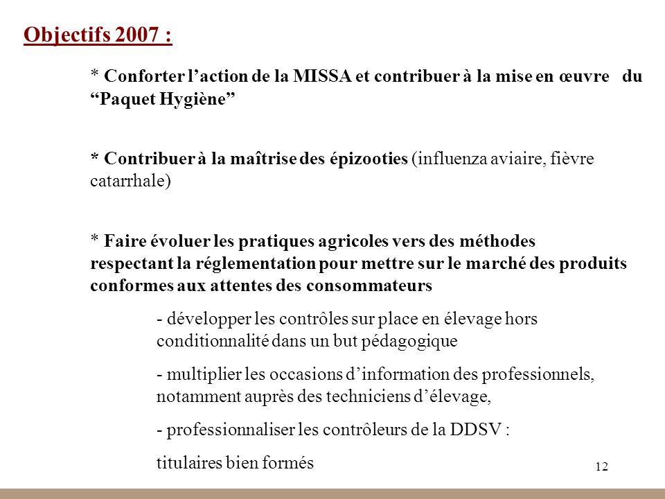 Objectifs 2007 : * Conforter l'action de la MISSA et contribuer à la mise en œuvre du Paquet Hygiène