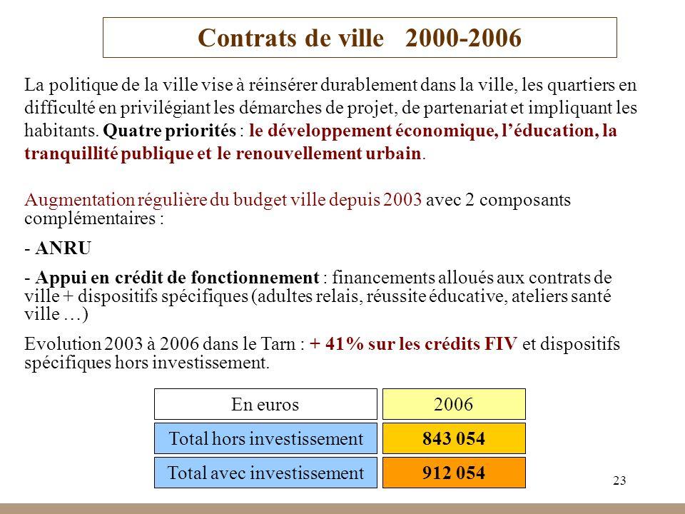 Contrats de ville 2000-2006