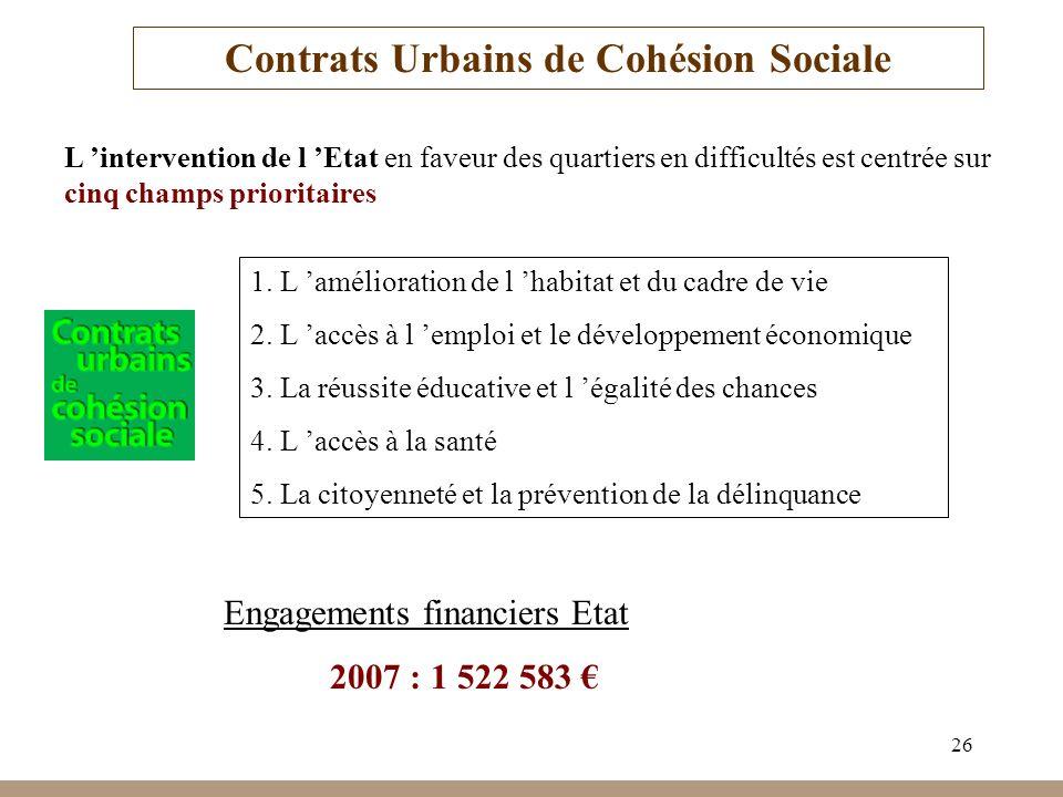 Contrats Urbains de Cohésion Sociale