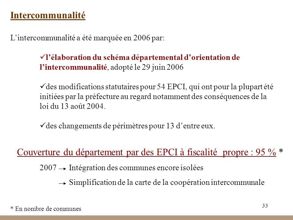 Couverture du département par des EPCI à fiscalité propre : 95 % *