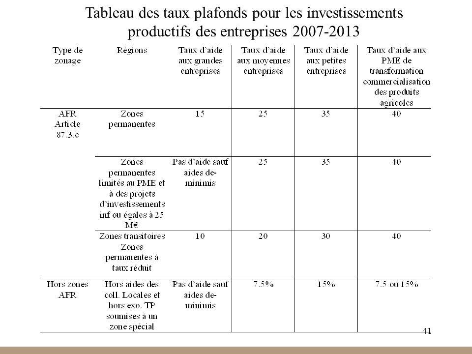 Tableau des taux plafonds pour les investissements productifs des entreprises 2007-2013