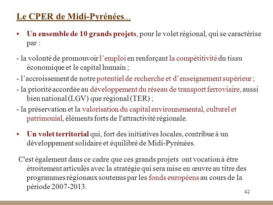 Le CPER de Midi-Pyrénées...