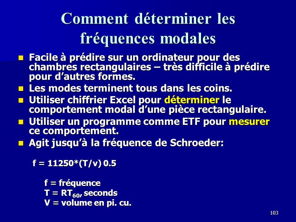 Comment déterminer les fréquences modales