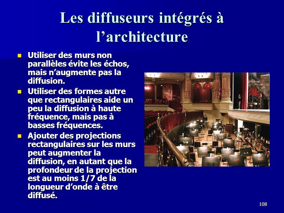 Les diffuseurs intégrés à l'architecture