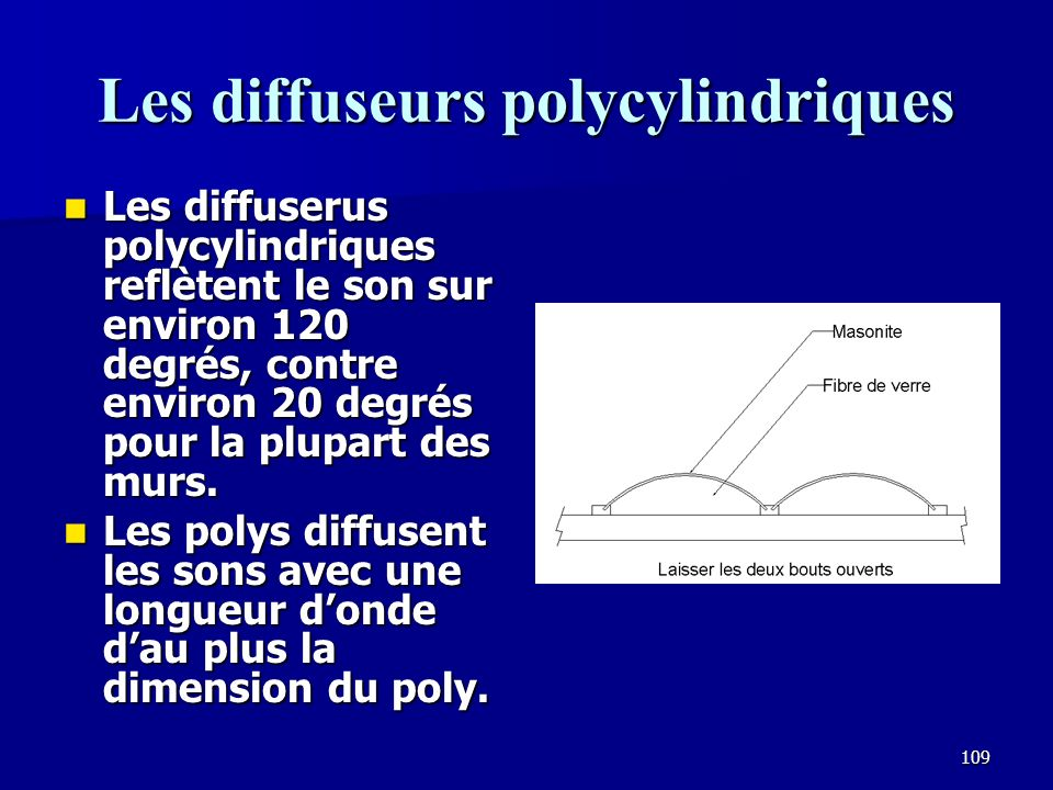 Les diffuseurs polycylindriques