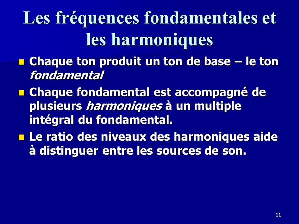 Les fréquences fondamentales et les harmoniques