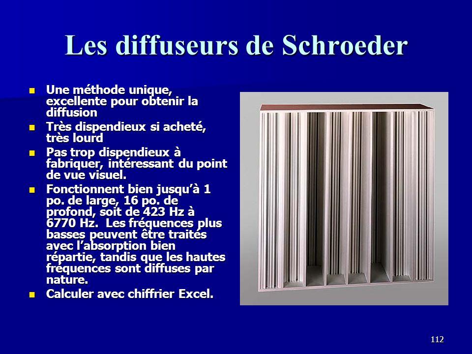 Les diffuseurs de Schroeder