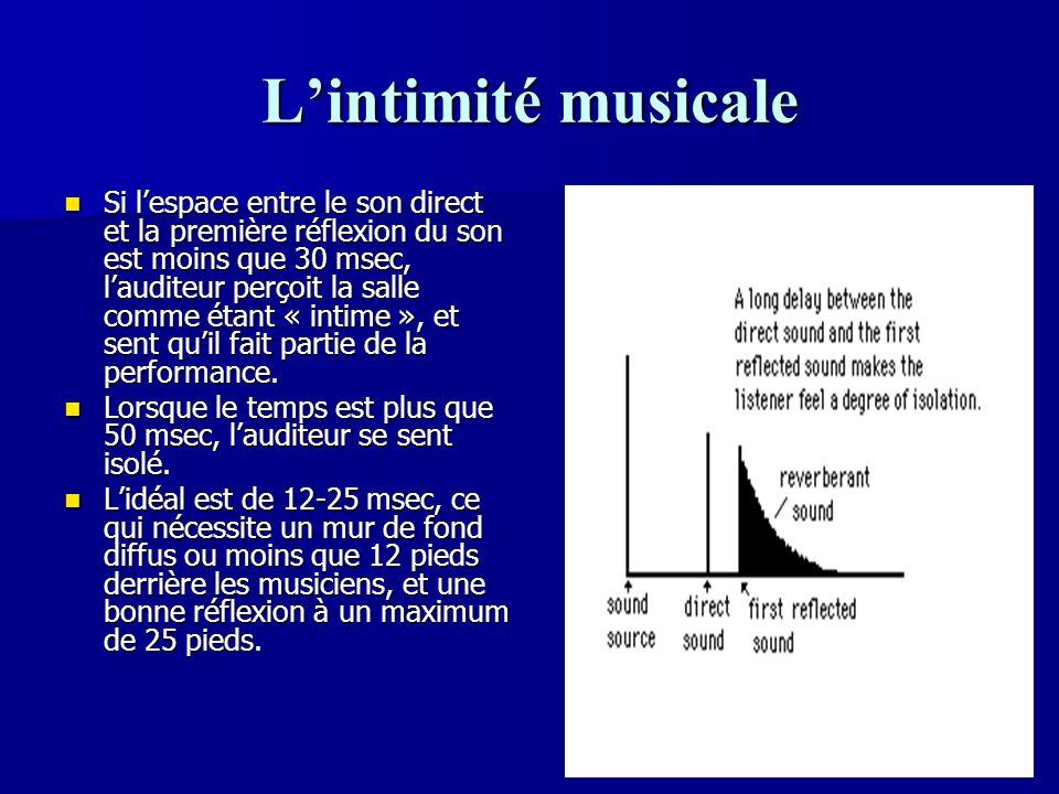 L'intimité musicale
